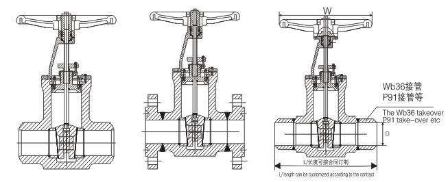 Z60Y-z40Y型高温高压锻钢手动闸阀